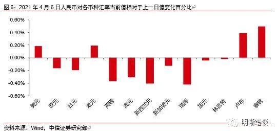 中信明明:怎么看待美债利率上行与财政刺激的矛盾