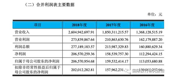 利来国际最老牌网站,珠海港大幅拉升0.61% 股价创近2个月新高