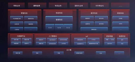 网站注册送钱 - 6.98万元起的起亚奕跑,能对宝骏510产生威胁吗?