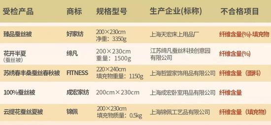 狮威国际平台-经营性现金流暴涨11倍 天奇股份收深交所问询函