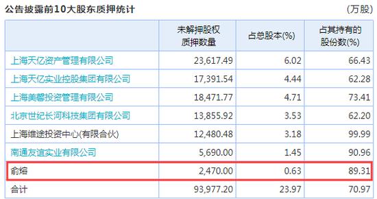 手机注册送礼金网站·世行营商排名公布,北京5项指标进入世界前30