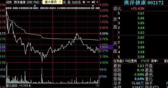 http://www.weixinrensheng.com/yangshengtang/1533850.html