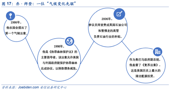 安信策略:当前关注受益于经济复苏和十四五政策顺周期成长方向