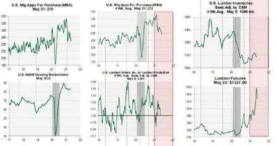 美联储面临的最大威胁:核心CPI在两周内将达到4%?