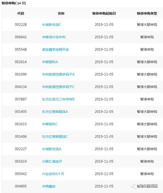 「手机网上赌场安全么」昌平、大兴共有产权房地块成交 最少供应3100套