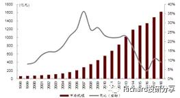 龙鑫注册网址,中超转会将关闭,最贵外援600万,往年夏天烧数亿,今年有钱没处花
