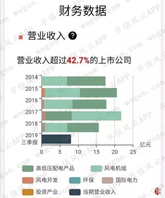 金沙官方娱乐网站js118·易华录:签订中国联通沃云云市场入驻协议书