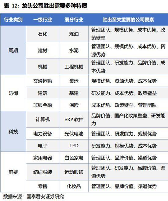 万娱乐官方注册-杨海河专题调研全市稳就业工作情况