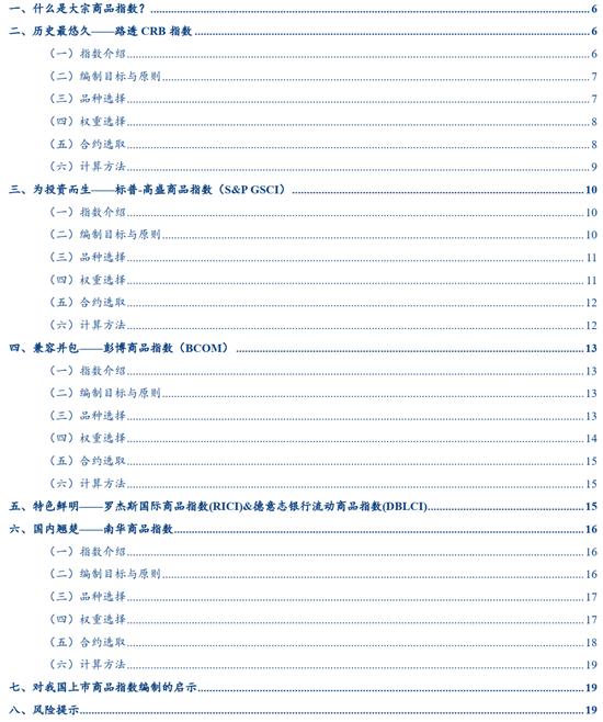 张瑜:全球大宗指数都怎么编?怎么看?