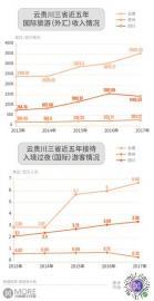 「95996666九五至尊」贵州百灵子公司被收回GMP证书 药企忽视产品质量遭议