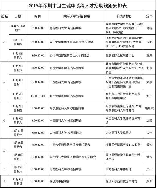 http://www.szminfu.com/shenzhenjingji/26527.html