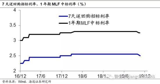 合乐888游戏中心·GIHE2019:华帝瀑布浴热水器亮相广东家电展