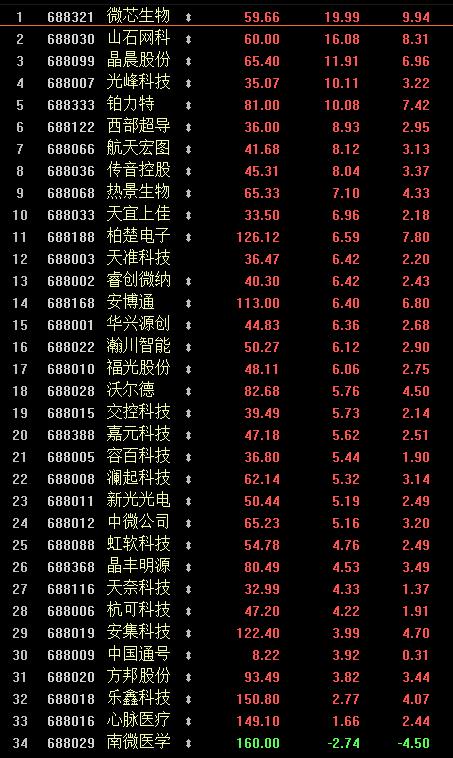 """梦幻线上娱乐网站·514个""""甘味""""有机特色农产品亮相绿色食品博览会"""