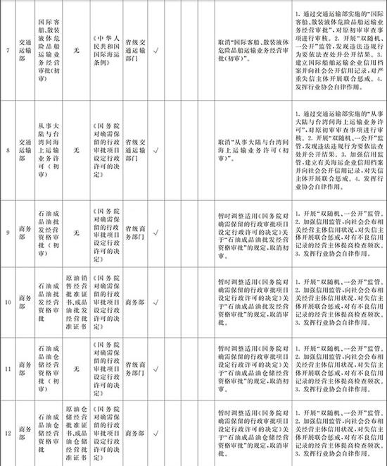 网赌投诉奖励 专项整治行动!北京共拆除地桩地锁等障碍物5.4万余个