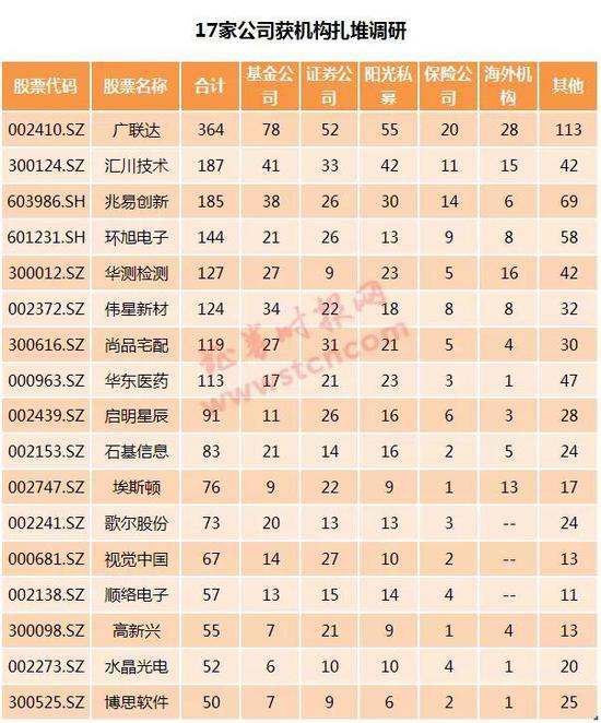 搞笑娱乐app排行_上调25基点!美联储年内第三次加息中国跟不跟?