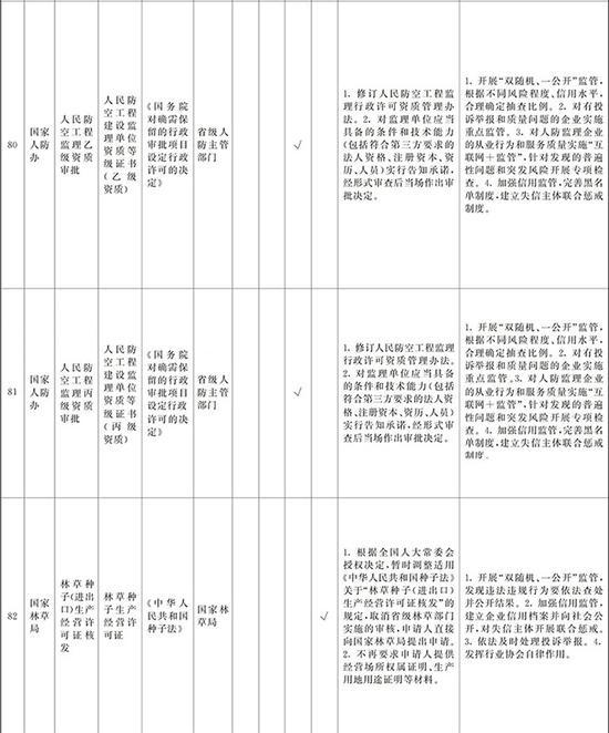 新开游戏 快讯 | 龙永图做客中山,他谈到中国区域协调发展,并为中山发展建言