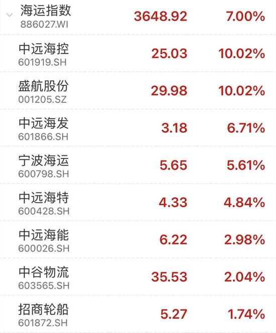 鸿蒙彻底引爆A股:最牛暴涨300% 私募大V举报、舍得被砸跌停
