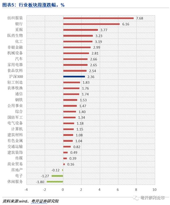 粤开策略:政治局会议学习量子科技 深圳市场再迎利好