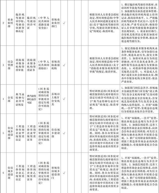 98彩票98彩票网唯一官网 - 谁是模范技师?广州这场大会告诉你