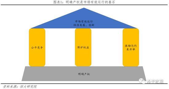 1.2 国企基本定义与相关产权