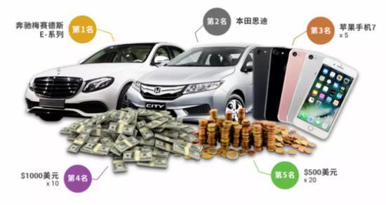 资料来源:搜狐新闻,如是金融研究院