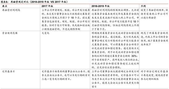 五发国际娱乐网址_国务院印发6省自贸区方案 提出差别化改革试点任务