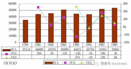 「乐赢彩票软件」刚刚!央行突发降息 MLF利率下调5个基点