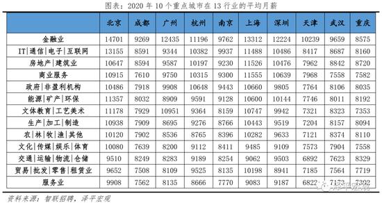 人口净流入排名2019年_西安人口净流入统计图