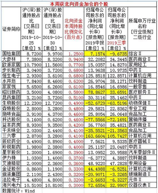 6349,.cc·收评:港股恒指跌0.17% 政策利好汽车股、教育股走高