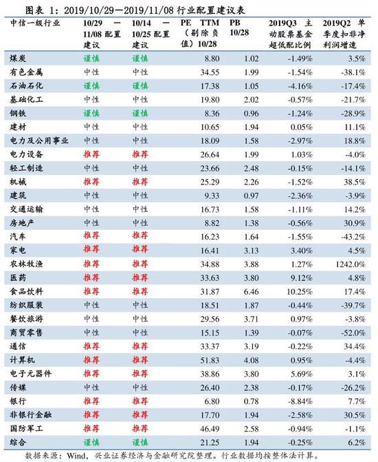 万城娱乐开户 - 股市中最不会说谎的指标:成交量,看清主力进出套路,牛市账户翻30倍