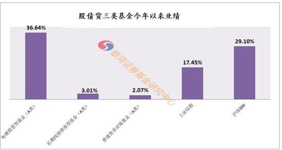 富利娱乐网址登录|中企500强营业收入首现负增长 ,春暖还是秋寒?
