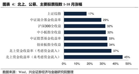 「寶龍娱乐场免费送体验金」数以千计影视企业选择了上海松江,一栋4千平米小楼年税收竟有20亿元