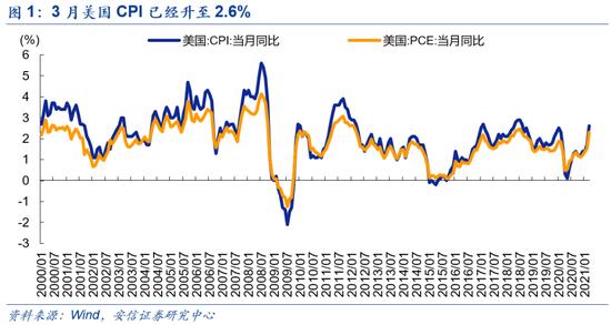安信策略:中期看通胀压力较小 保持战略耐心以景气为主轴