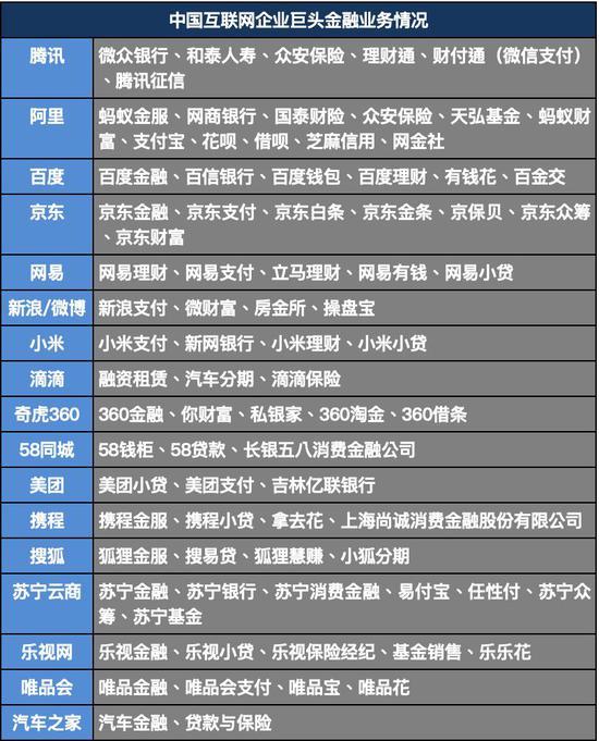 互金江湖:大哥撂挑子后出路在哪里?