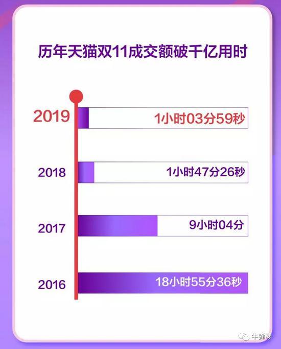 丽景湾足球平台-光大永明偿付能力下滑  资管公司踩雷营口港