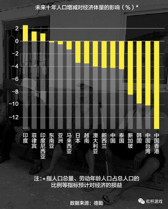 人均gdp专题地图_中国生育地各省人均GDP与出生意愿分析