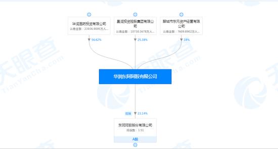 下载注册送18体验金的网址-难过的2019 中国科技创企告别烧钱时代