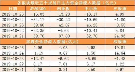 33.net-李强应勇会见魏树旺率领的遵义党政代表团:两地合作还要再深化