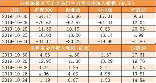 永利皇宫棋牌正规吗-创维、海信、TCL、小米为何在电视销售数据上争斗?