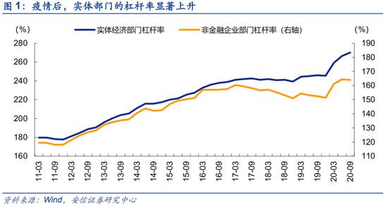 """安信策略:政策强调""""不急转弯"""" 市场有望更上一层楼"""