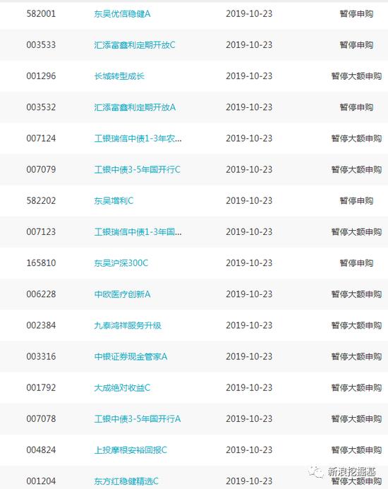 """「君博娱乐场游戏」前首富黄光裕""""被出狱"""",王健林""""被首富"""",丁磊开了第二座猪场"""