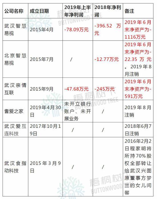 免费申请彩金58 苏州固锝股东润福贸易拟减持股份 预计减持不超总股本2.75%