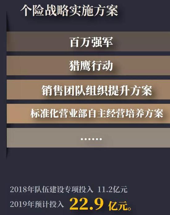 网络赌博反水_3月10日测试服:狐狸大招飞五次改动取消