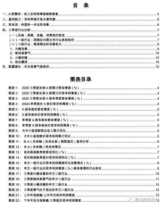 粤开策略:A股2020年三季报盈利持续改善 周期景气提升