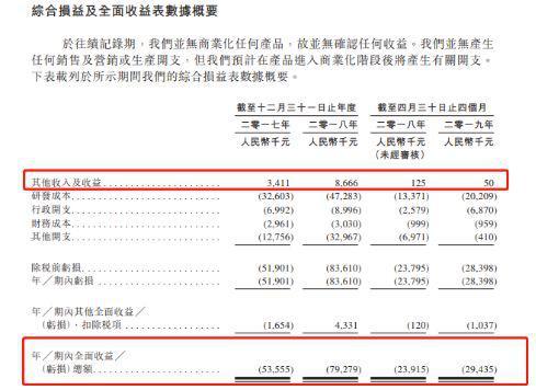 银行娱乐场开户送白菜-「博览」中国乡土社会正在发生十大转变