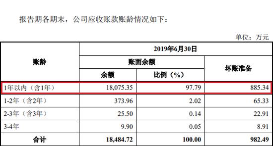 500彩票网怎么没有赛车 深圳衰退了?