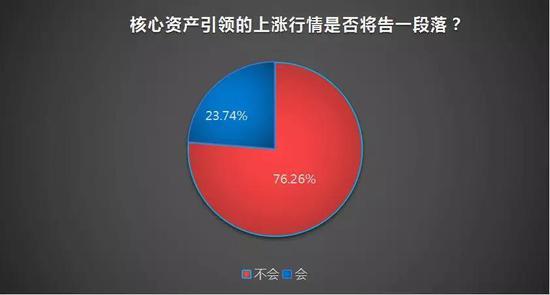 0注册送白菜全讯|北京市副市长殷勇:北京将建设绿色金融改革试验区
