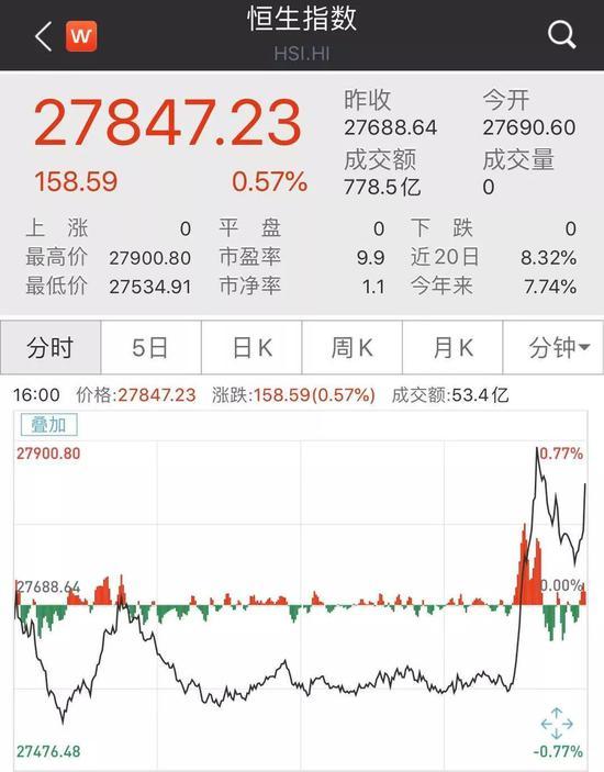 「万象城娱乐手机」深圳装配式建筑项目面积 占全市新建面积近两成