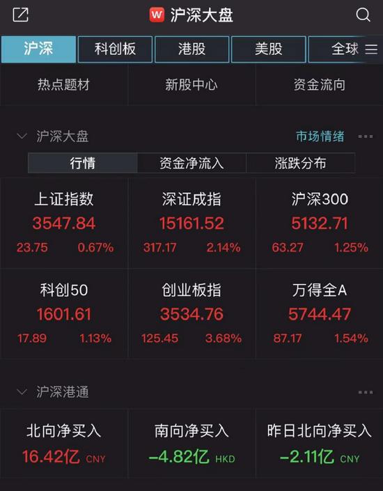 """狂卖至少235亿 刚刚爆款基金""""连环炸"""":这家股份行彻底火了"""