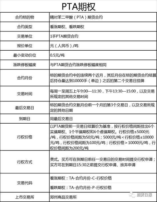 注册开户送分_红杉资本出售131万股美团股票 红杉沈南鹏仍持股10%